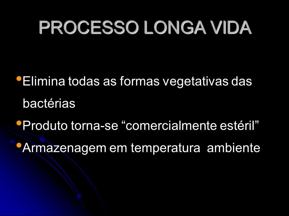 PROCESSO LONGA VIDA Elimina todas as formas vegetativas das bactérias