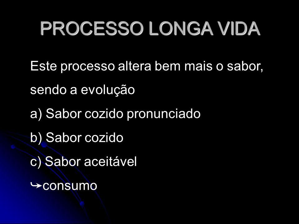 PROCESSO LONGA VIDA Este processo altera bem mais o sabor, sendo a evolução. a) Sabor cozido pronunciado.