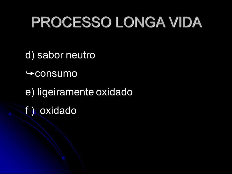 PROCESSO LONGA VIDA d) sabor neutro ➥consumo e) ligeiramente oxidado