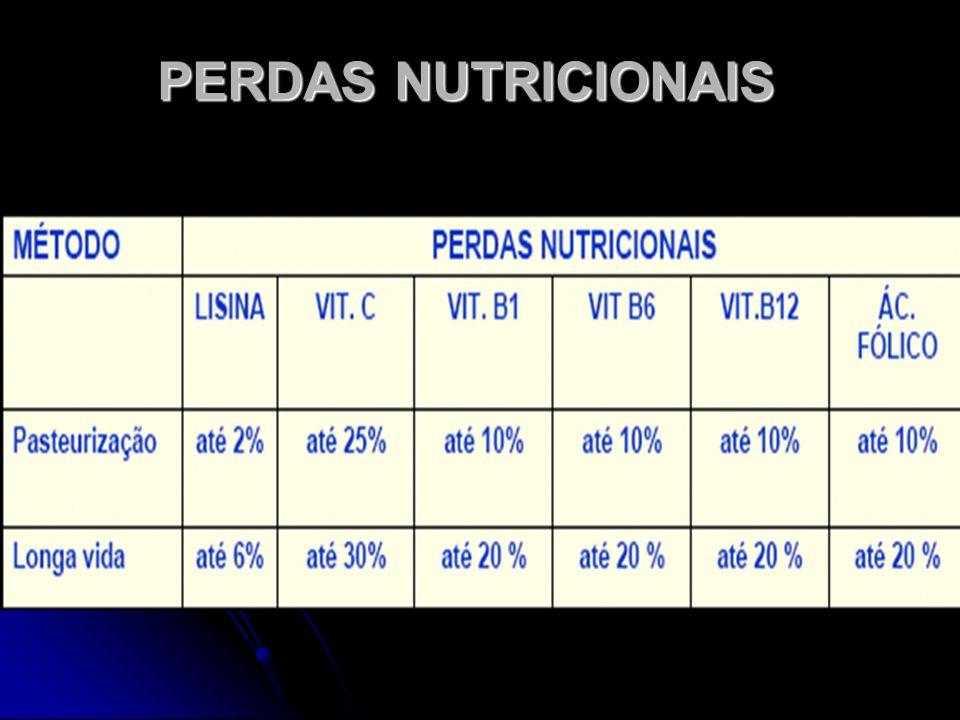 PERDAS NUTRICIONAIS