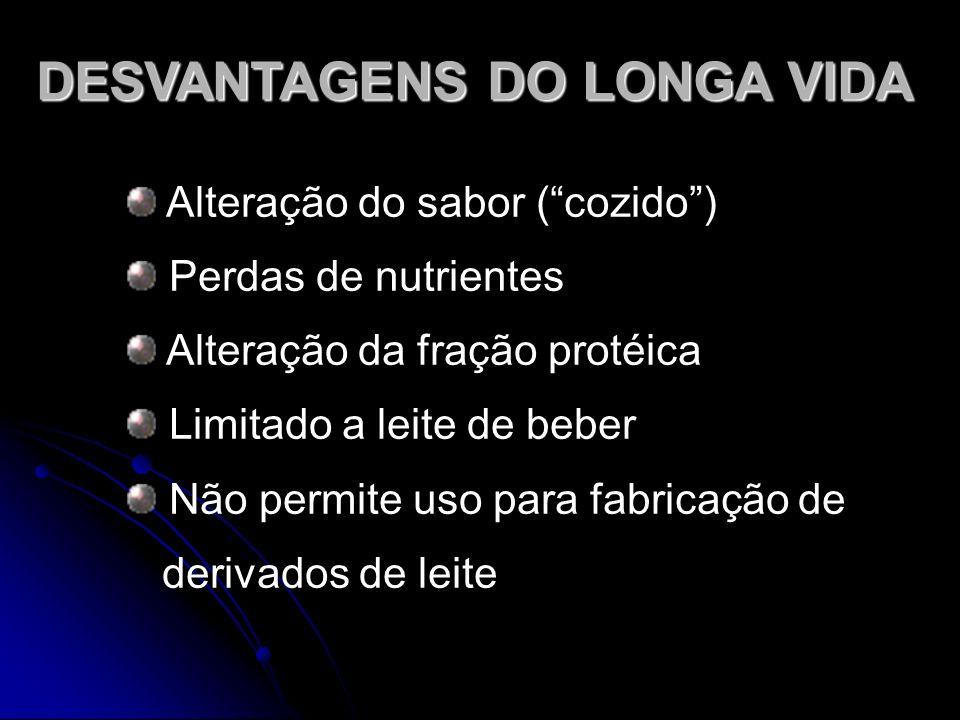 DESVANTAGENS DO LONGA VIDA