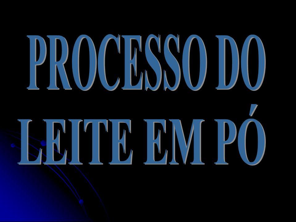 PROCESSO DO LEITE EM PÓ