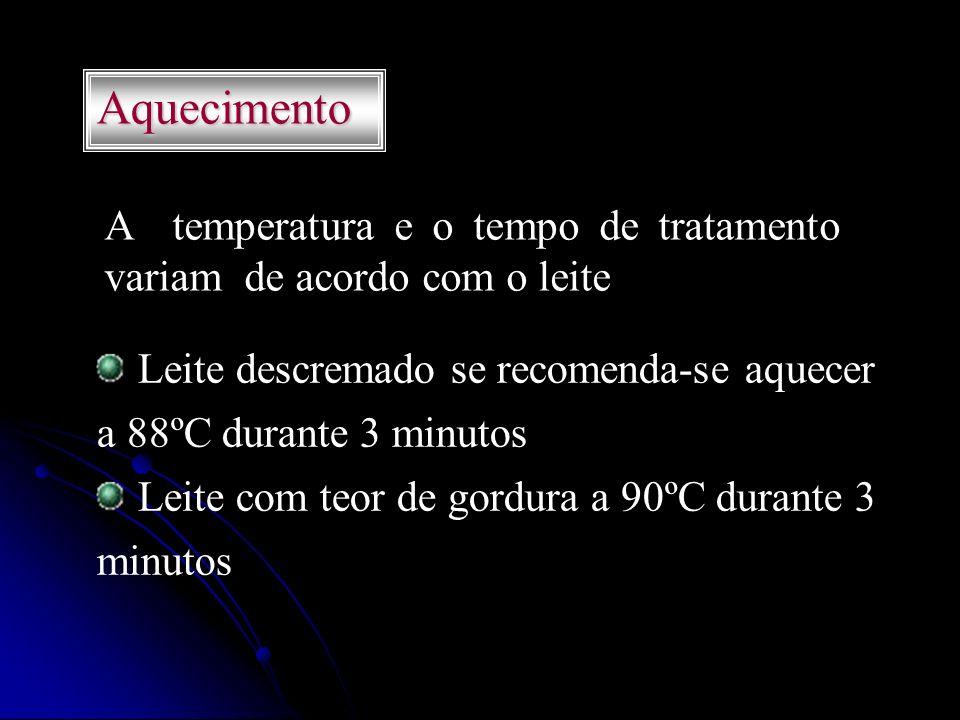 Aquecimento A temperatura e o tempo de tratamento variam de acordo com o leite. Leite descremado se recomenda-se aquecer a 88ºC durante 3 minutos.