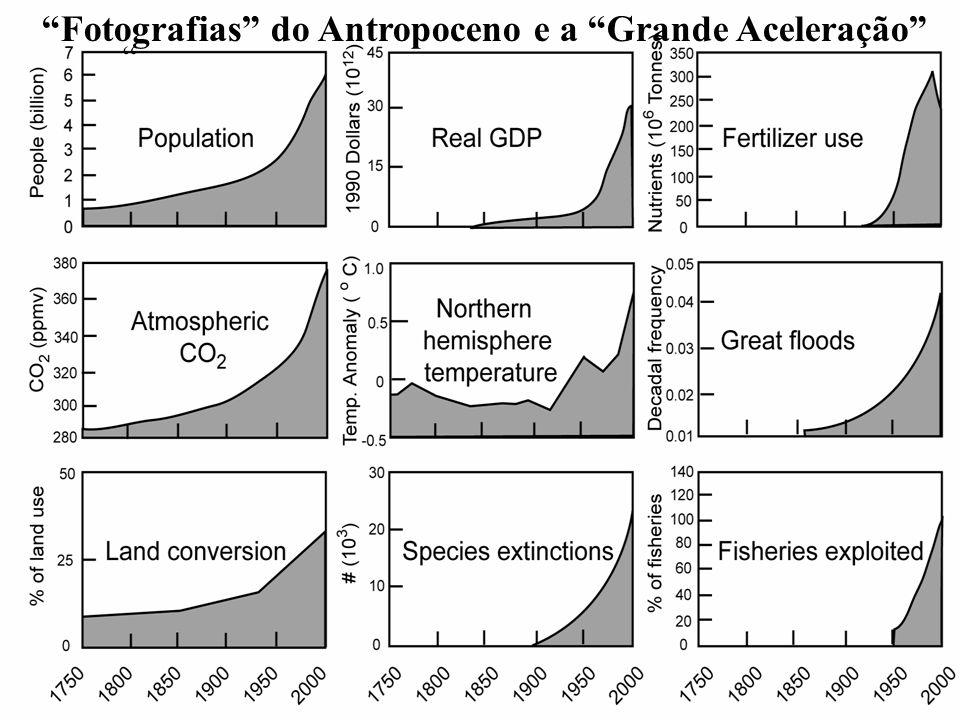 Fotografias do Antropoceno e a Grande Aceleração