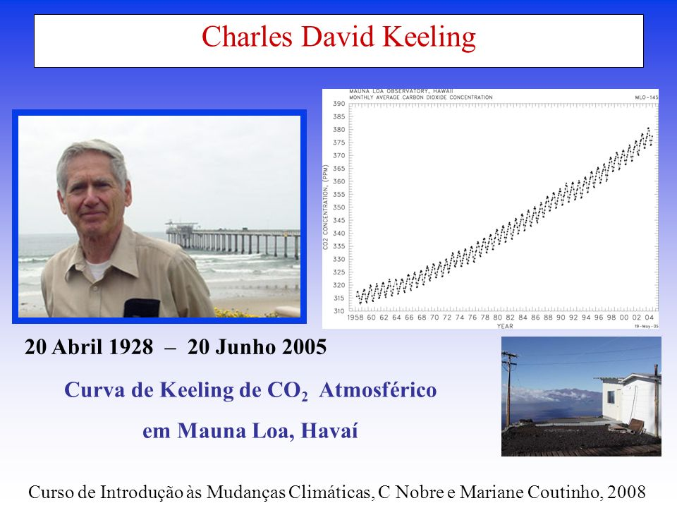 Curva de Keeling de CO2 Atmosférico