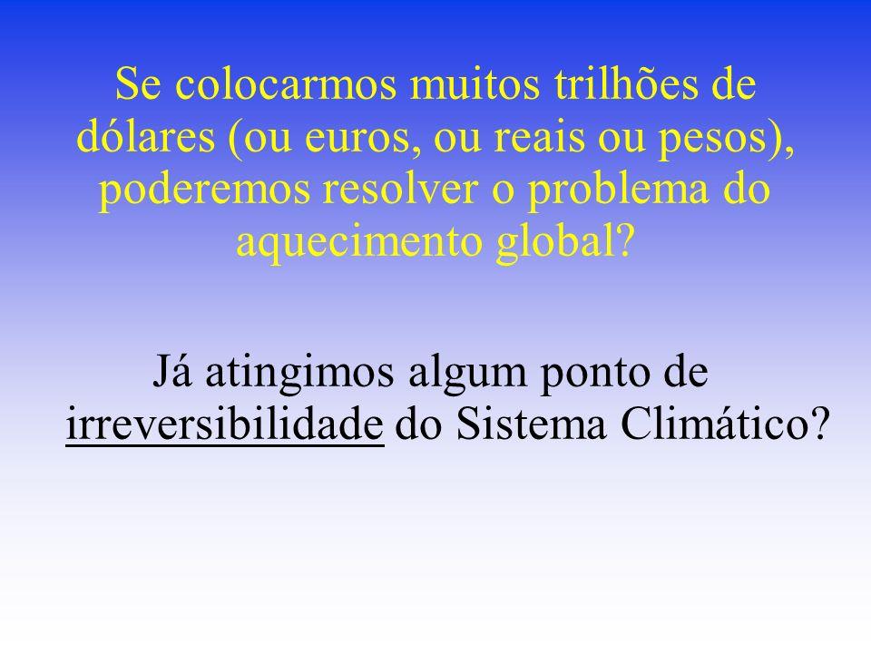 Já atingimos algum ponto de irreversibilidade do Sistema Climático