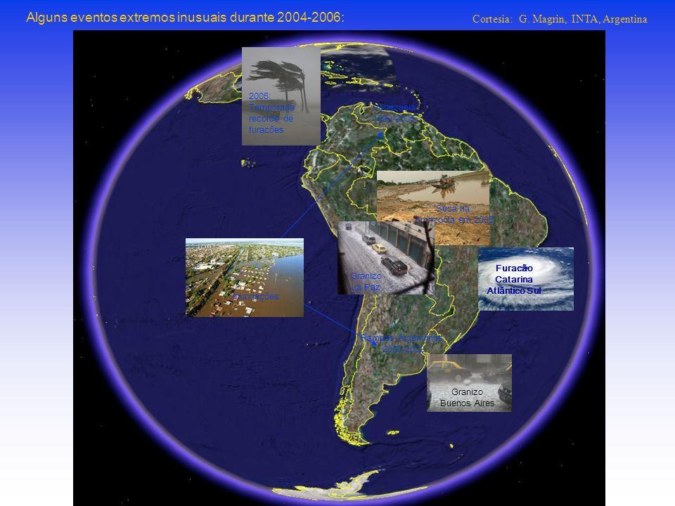 Alguns eventos extremos inusuais durante 2004-2006: