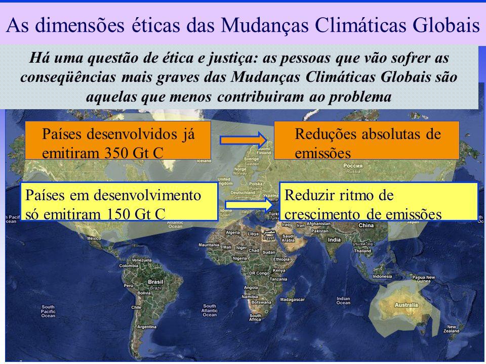 As dimensões éticas das Mudanças Climáticas Globais
