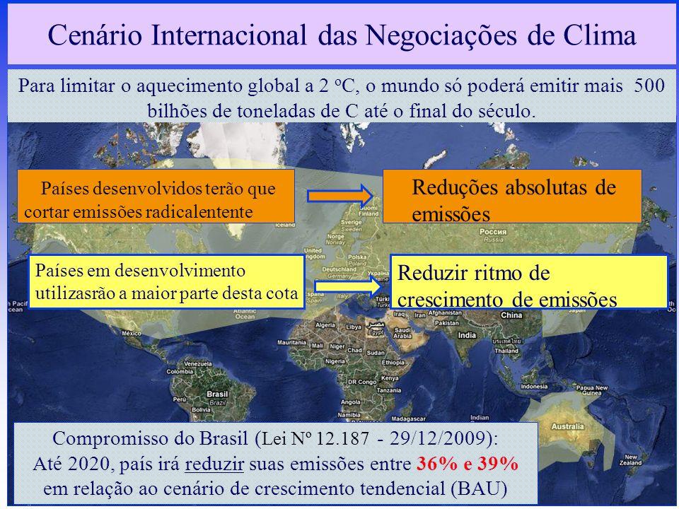 Cenário Internacional das Negociações de Clima