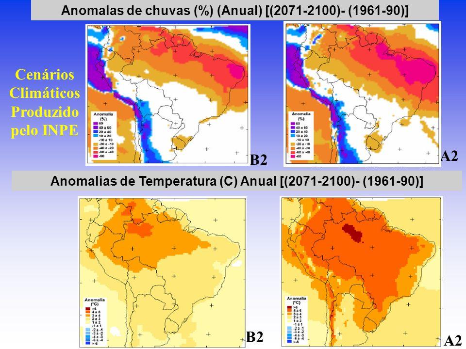 Cenários Climáticos Produzido pelo INPE