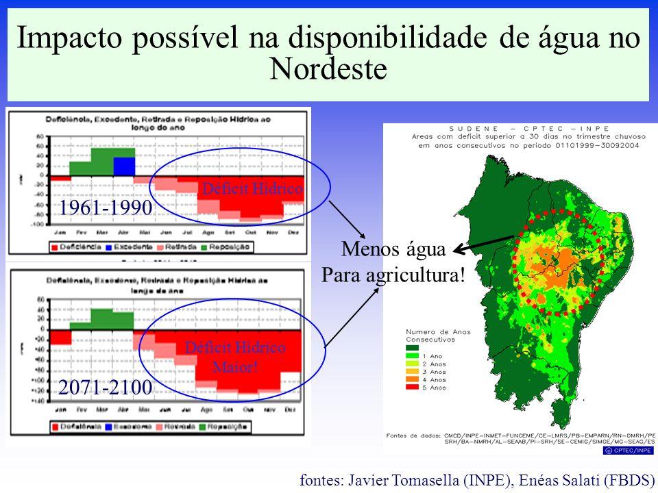 Impacto possível na disponibilidade de água no Nordeste