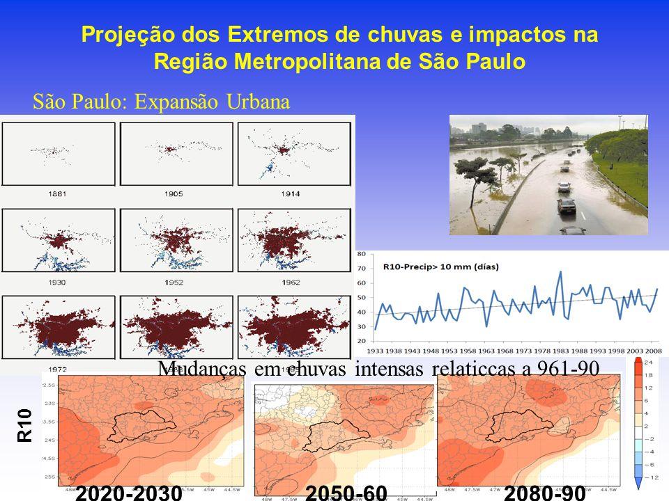 São Paulo: Expansão Urbana
