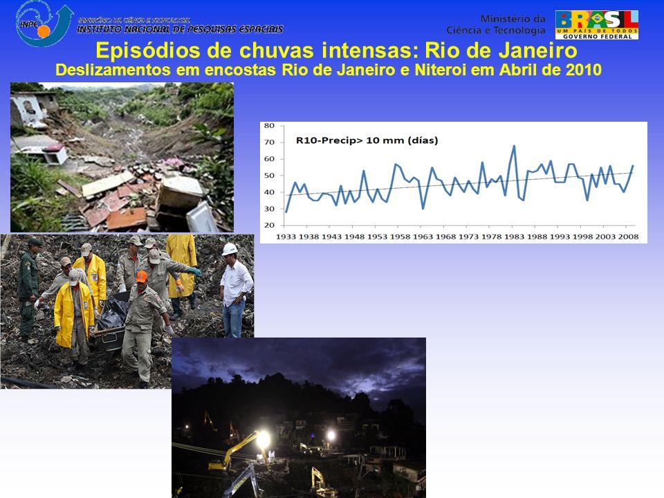 Episódios de chuvas intensas: Rio de Janeiro