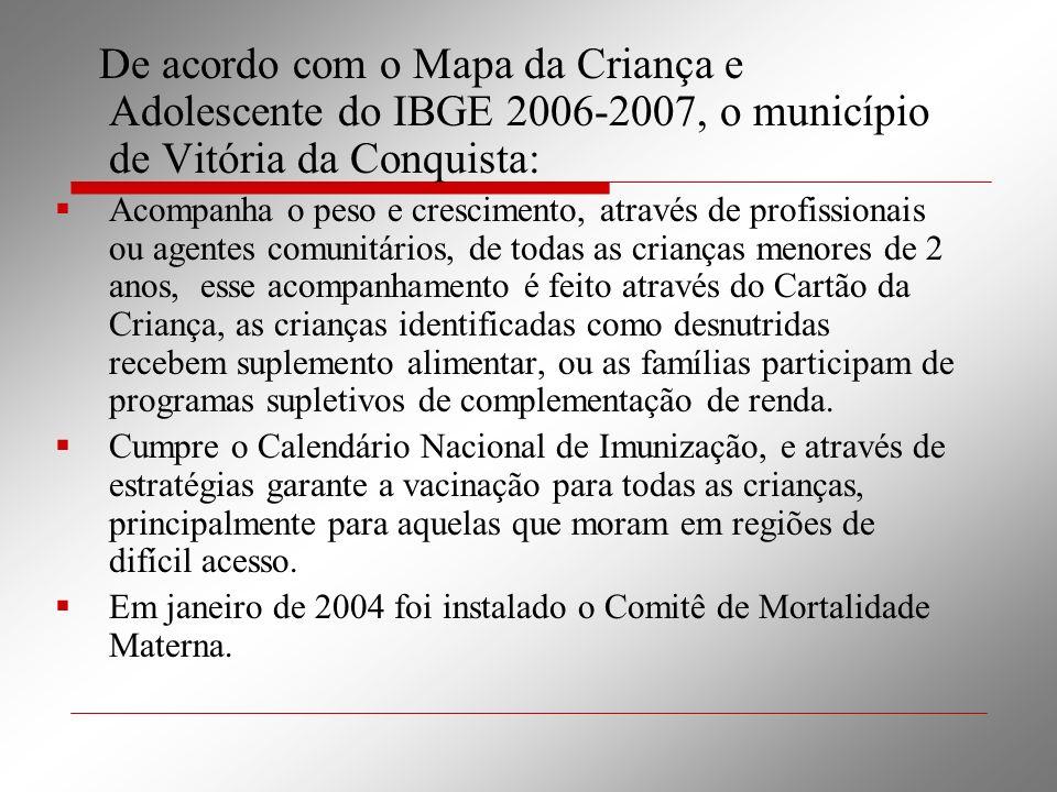 De acordo com o Mapa da Criança e Adolescente do IBGE 2006-2007, o município de Vitória da Conquista: