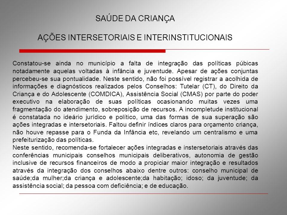 AÇÕES INTERSETORIAIS E INTERINSTITUCIONAIS