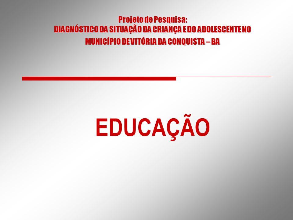 EDUCAÇÃO Projeto de Pesquisa: