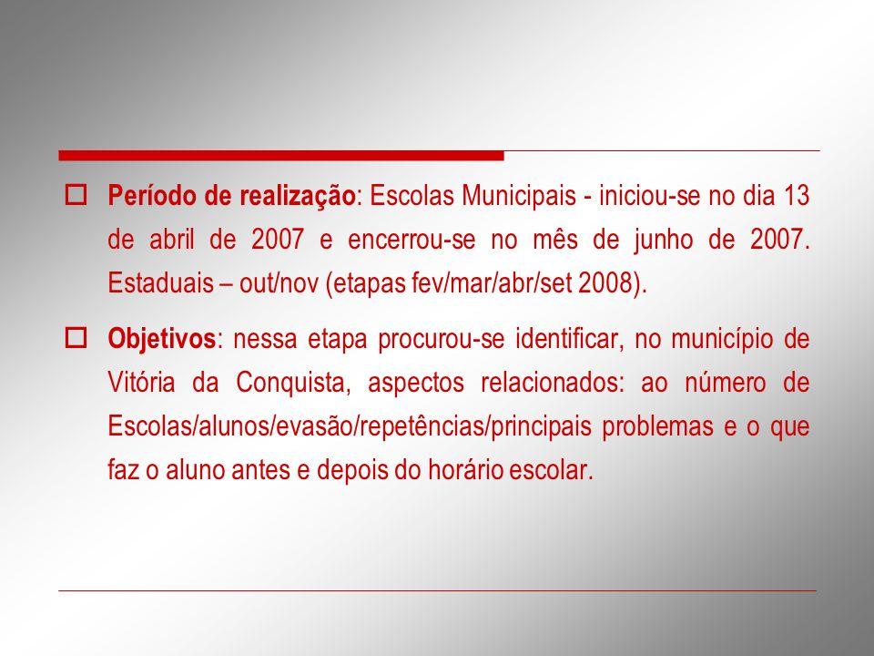 Período de realização: Escolas Municipais - iniciou-se no dia 13 de abril de 2007 e encerrou-se no mês de junho de 2007. Estaduais – out/nov (etapas fev/mar/abr/set 2008).