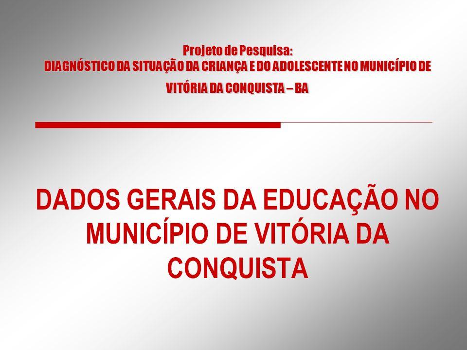 DADOS GERAIS DA EDUCAÇÃO NO MUNICÍPIO DE VITÓRIA DA CONQUISTA