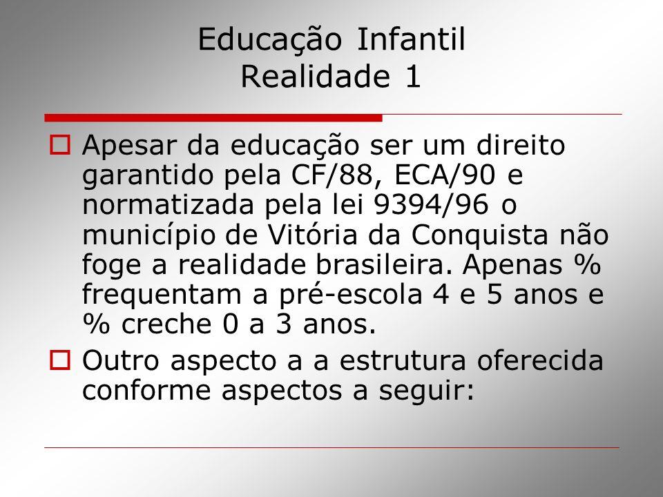 Educação Infantil Realidade 1
