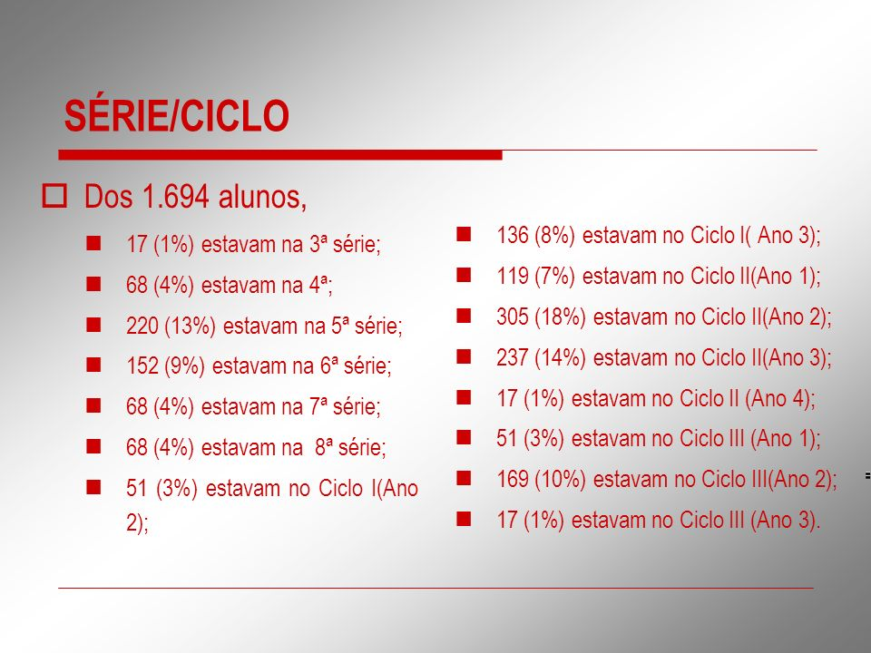 SÉRIE/CICLO Dos 1.694 alunos, 136 (8%) estavam no Ciclo I( Ano 3);