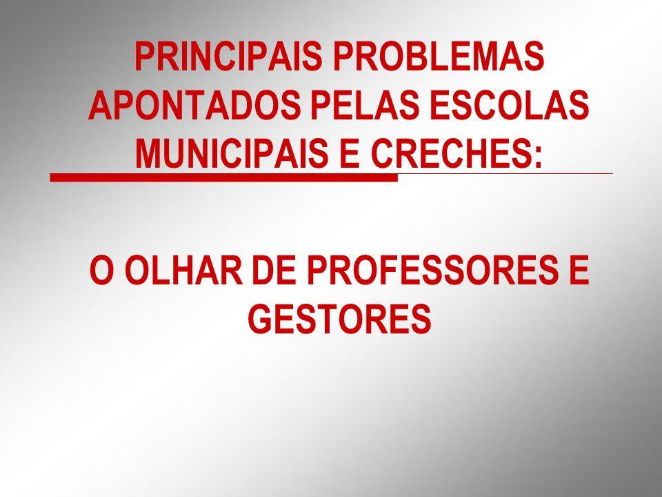 PRINCIPAIS PROBLEMAS APONTADOS PELAS ESCOLAS MUNICIPAIS E CRECHES: