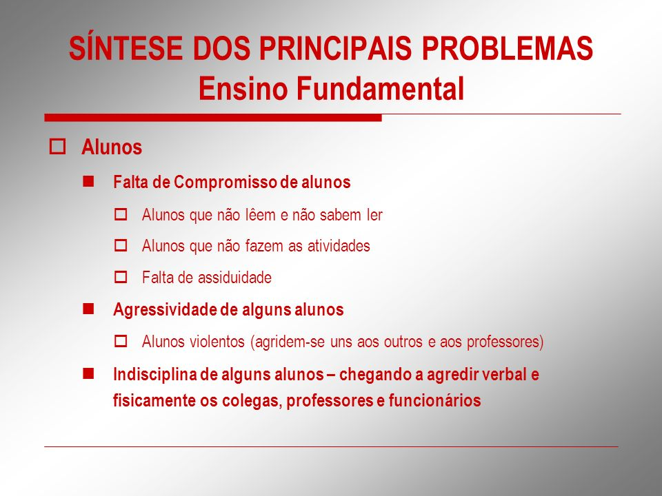 SÍNTESE DOS PRINCIPAIS PROBLEMAS Ensino Fundamental