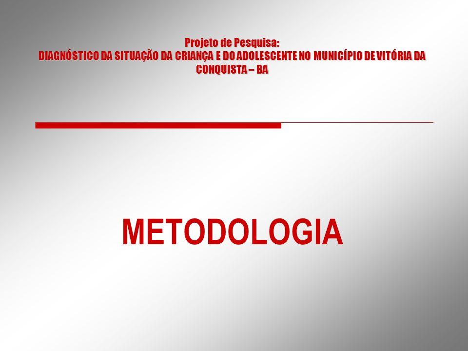 METODOLOGIA Projeto de Pesquisa: