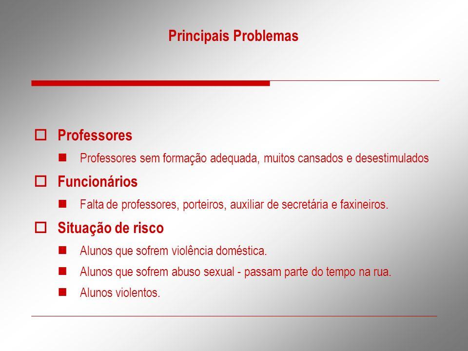 Principais Problemas Professores Funcionários Situação de risco