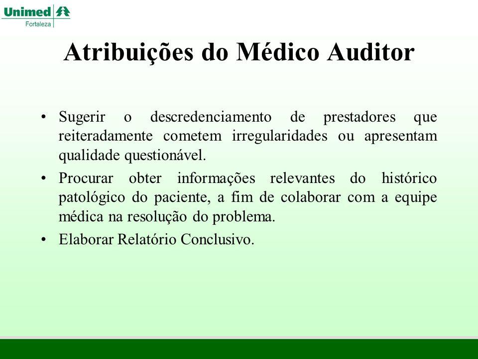 Atribuições do Médico Auditor