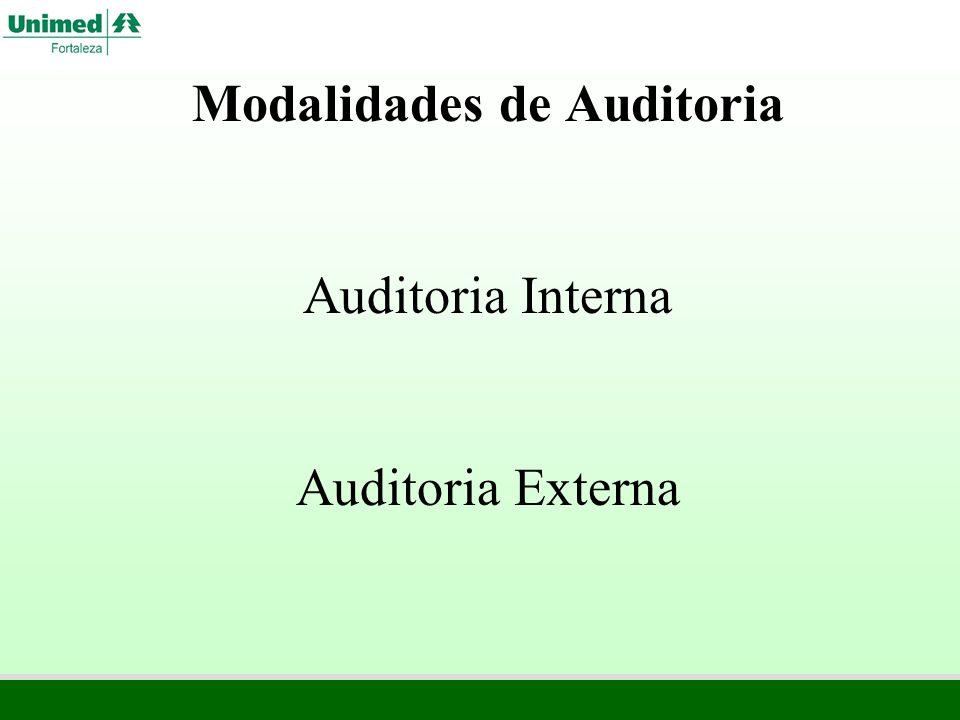 Modalidades de Auditoria Auditoria Interna Auditoria Externa
