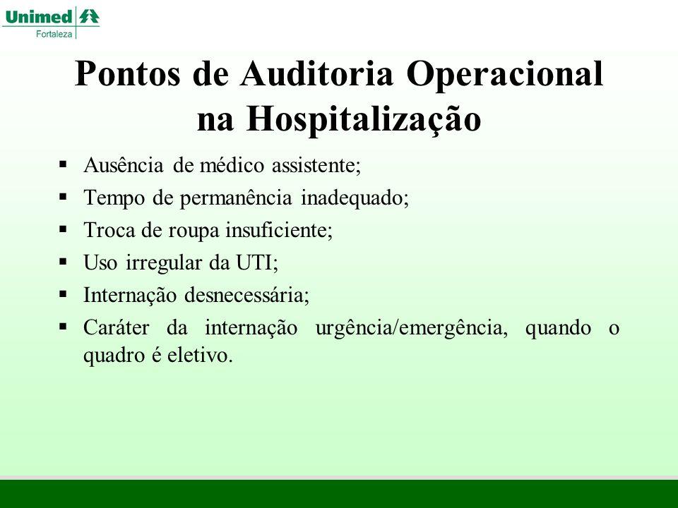 Pontos de Auditoria Operacional na Hospitalização