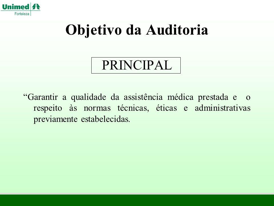 Objetivo da Auditoria PRINCIPAL