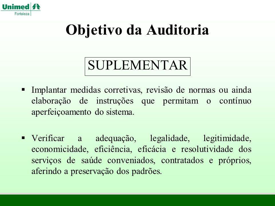 Objetivo da Auditoria SUPLEMENTAR