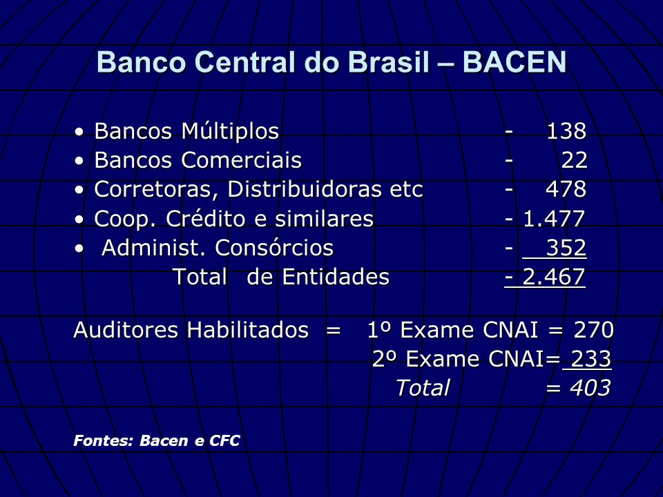 Banco Central do Brasil – BACEN
