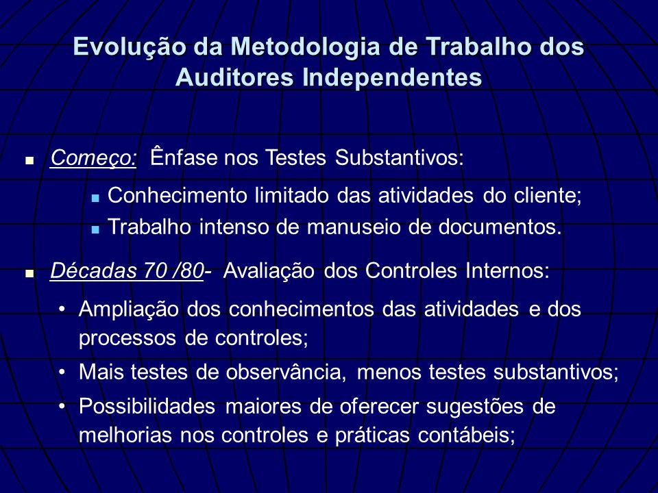 Evolução da Metodologia de Trabalho dos Auditores Independentes