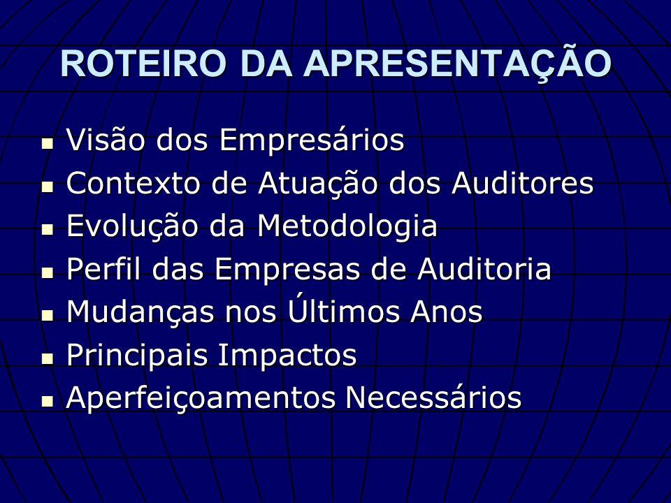 ROTEIRO DA APRESENTAÇÃO