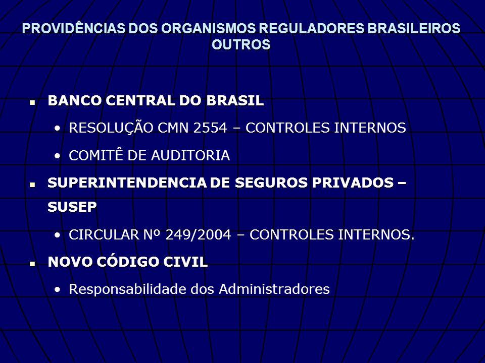PROVIDÊNCIAS DOS ORGANISMOS REGULADORES BRASILEIROS OUTROS