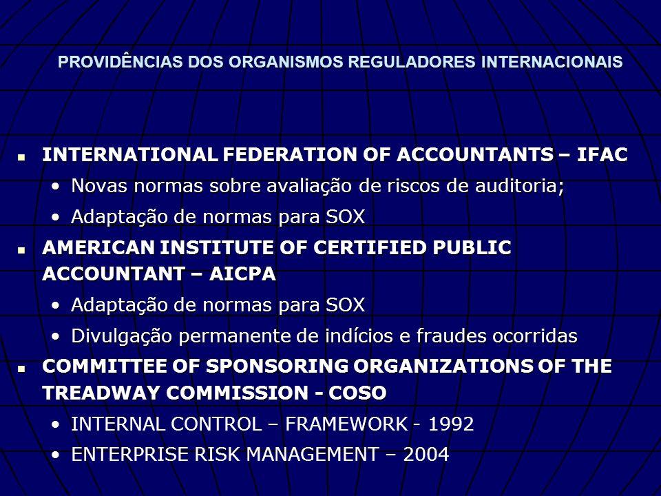 PROVIDÊNCIAS DOS ORGANISMOS REGULADORES INTERNACIONAIS