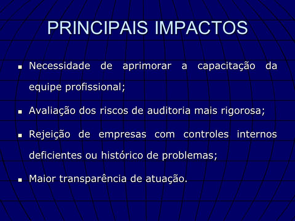 PRINCIPAIS IMPACTOS Necessidade de aprimorar a capacitação da equipe profissional; Avaliação dos riscos de auditoria mais rigorosa;