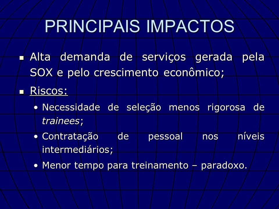 PRINCIPAIS IMPACTOS Alta demanda de serviços gerada pela SOX e pelo crescimento econômico; Riscos:
