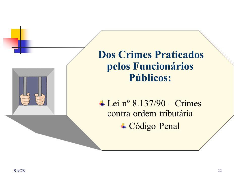 Lei nº 8.137/90 – Crimes contra ordem tributária Código Penal