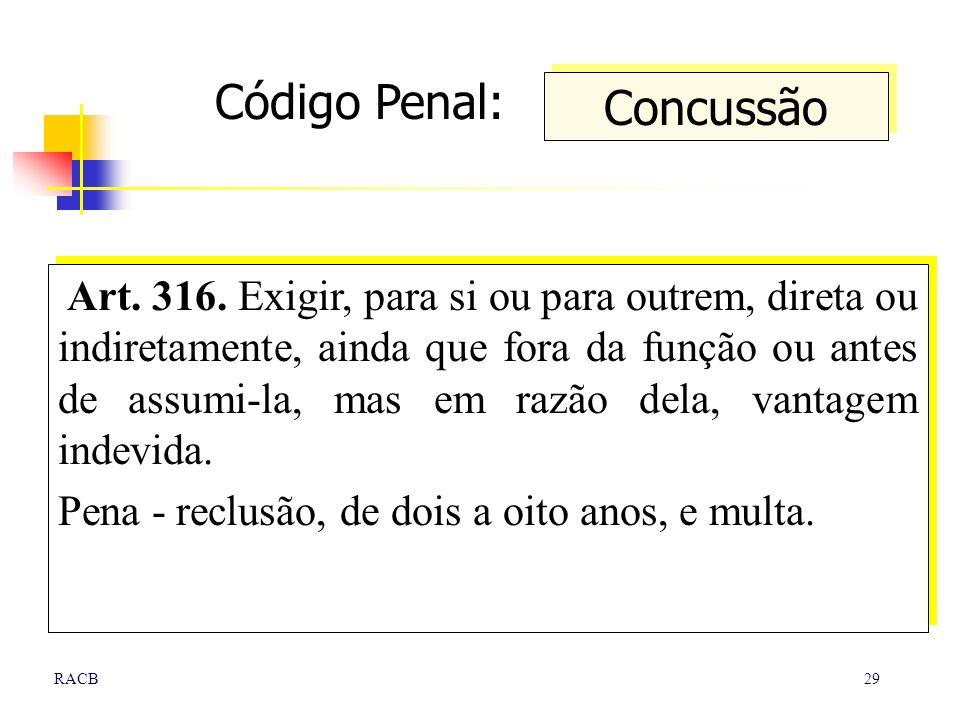 Código Penal: Concussão