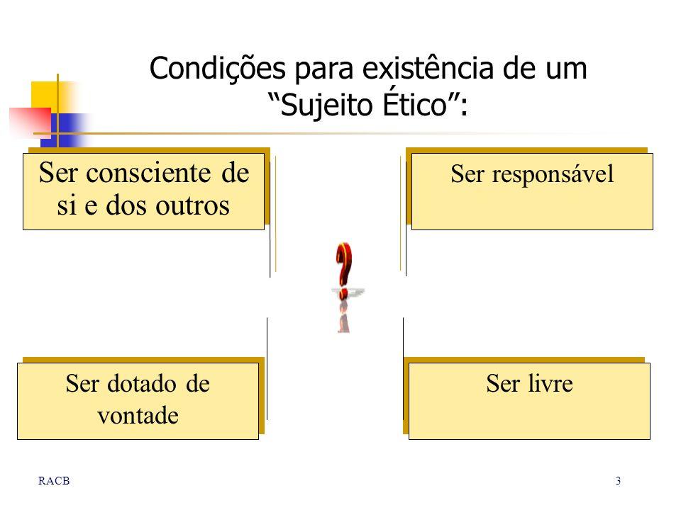 Condições para existência de um Sujeito Ético :