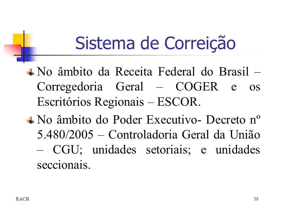 Sistema de Correição No âmbito da Receita Federal do Brasil – Corregedoria Geral – COGER e os Escritórios Regionais – ESCOR.