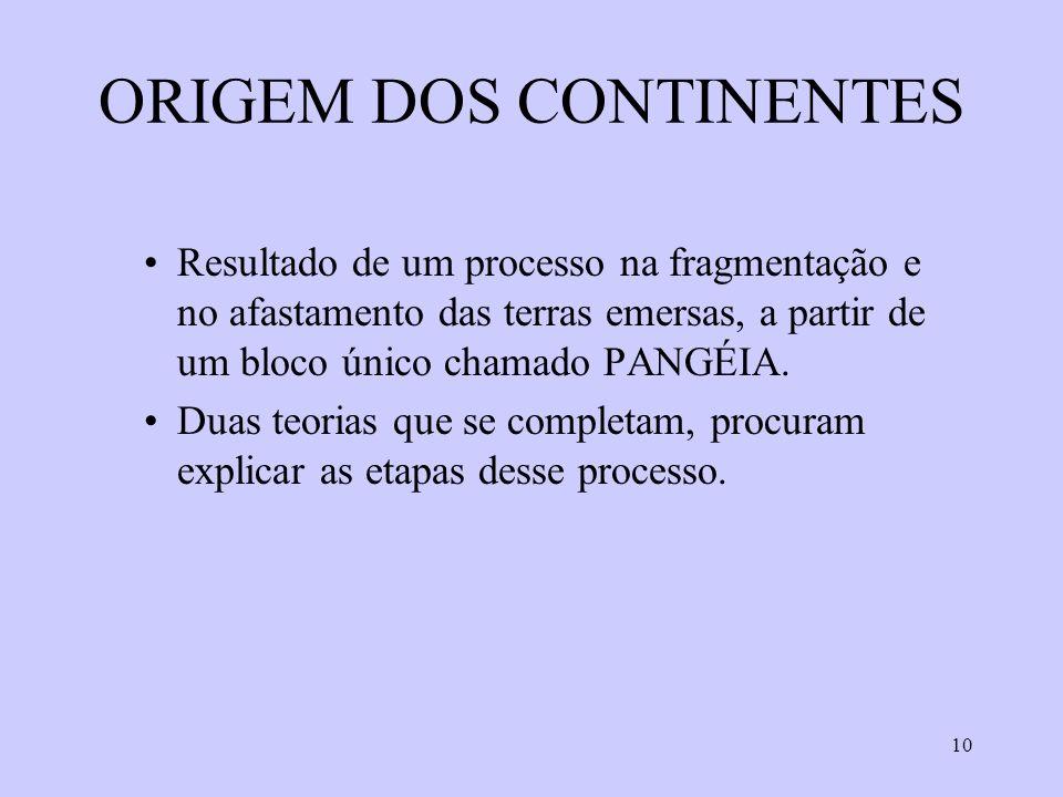 ORIGEM DOS CONTINENTES
