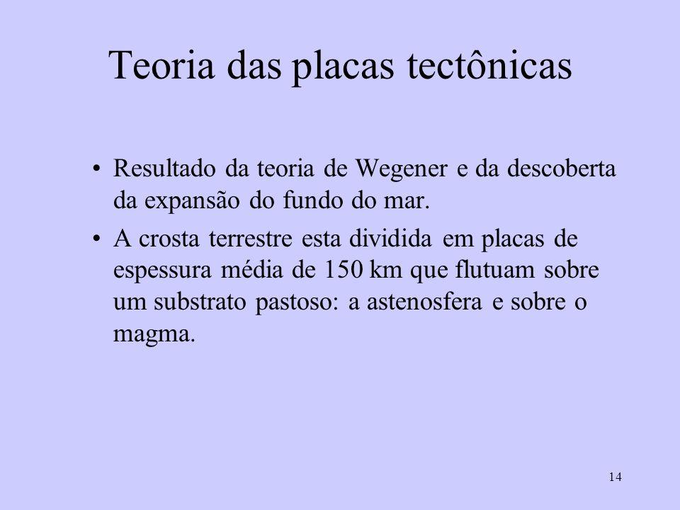 Teoria das placas tectônicas