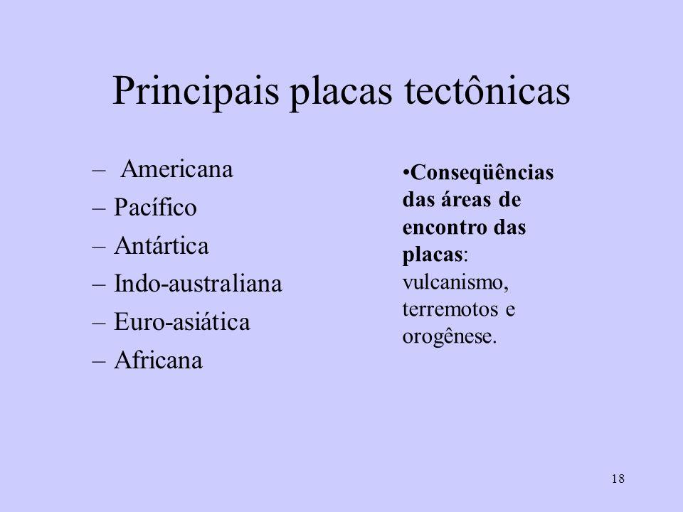 Principais placas tectônicas