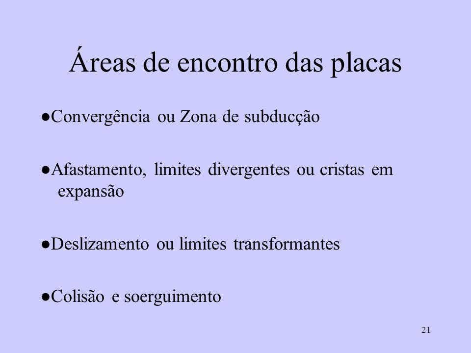 Áreas de encontro das placas
