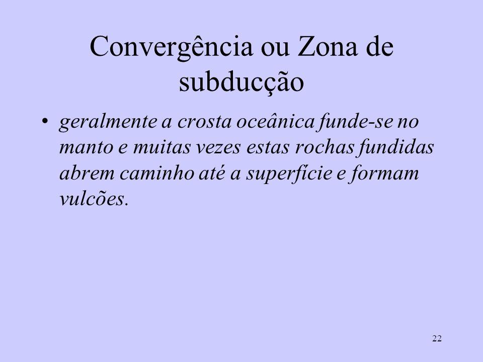 Convergência ou Zona de subducção