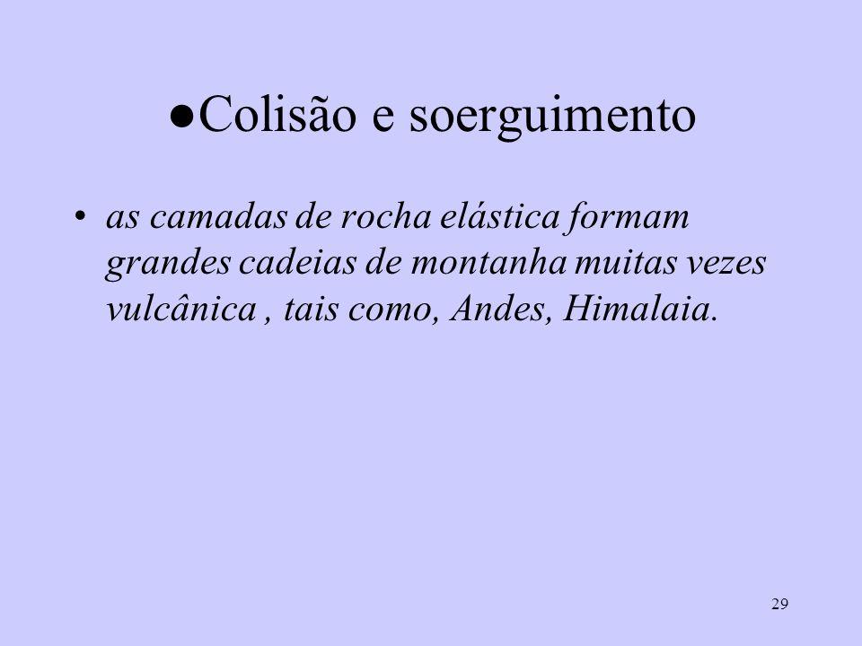 ●Colisão e soerguimento